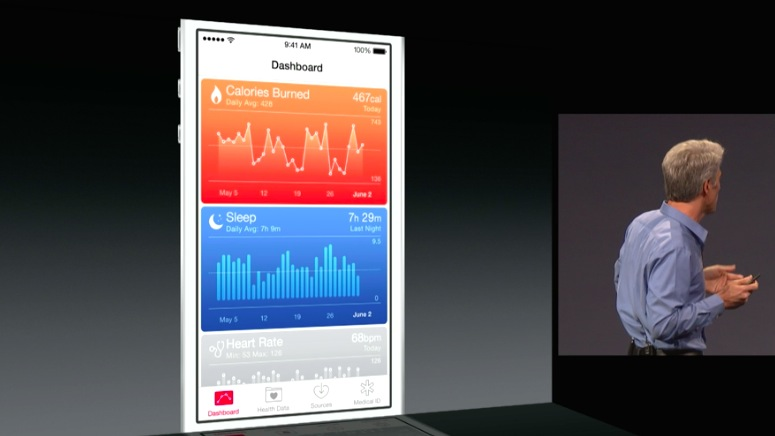 WWDC iOS8 AndroDollar3 - Apple announces iOS 8 with New Features at WWDC 2014