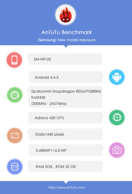 gsmarena 001 1 - Both Samsung Galaxy Note 4 variants spotted in Antutu benchmarks