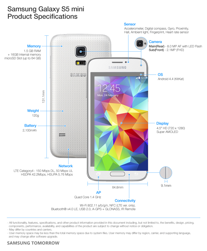 GalaxyS5Mini AndroDollar 1 - Samsung launches the Galaxy S5 Mini
