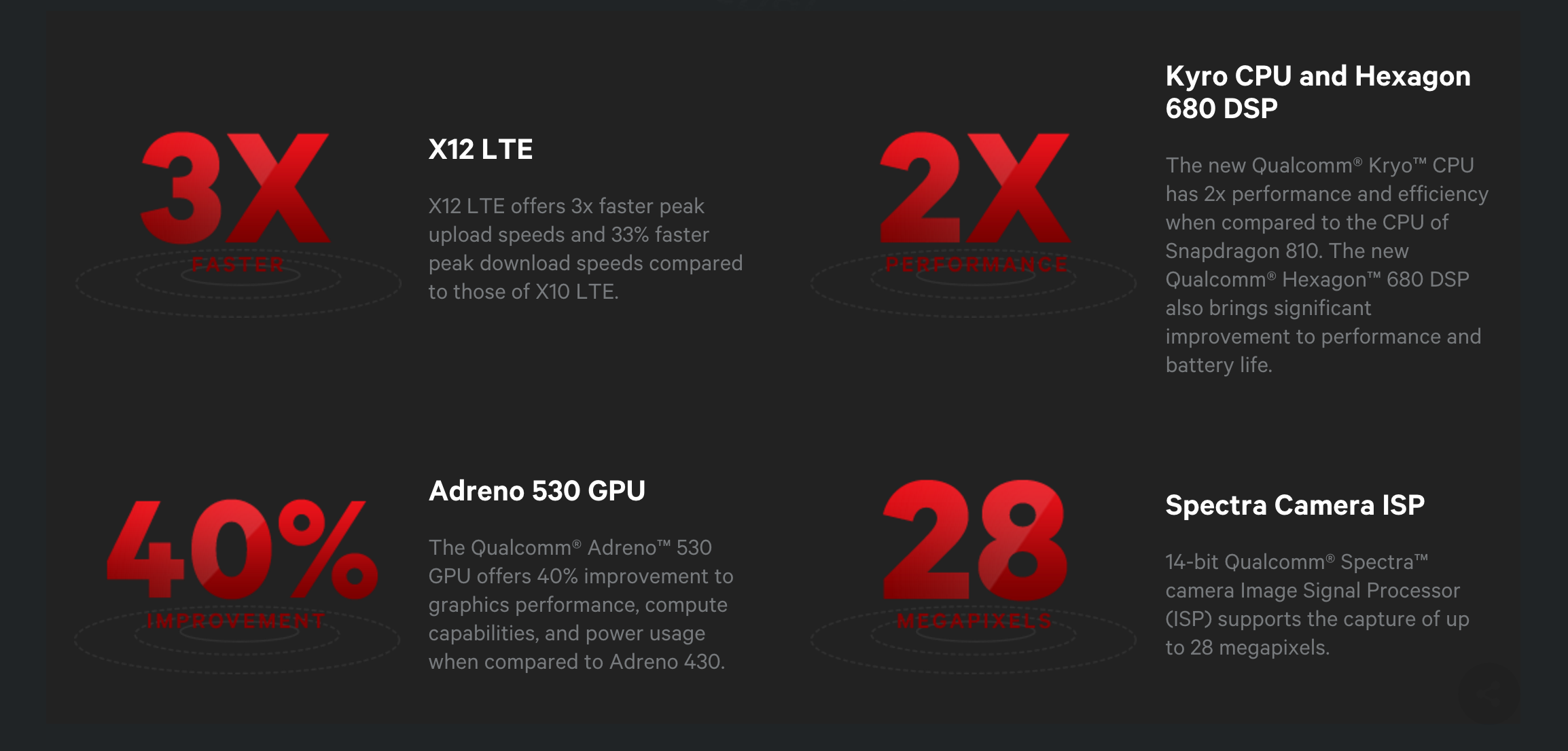 Screen Shot 2015 11 10 at 11.46.19 PM - Qualcomm unveils the Snapdragon 820 chipset with Quick Charge 3.0