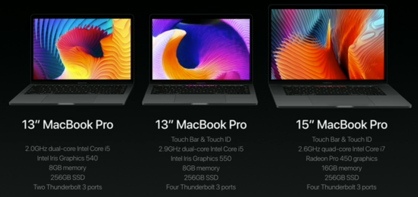 Screen Shot 2016 10 27 at 11.49.21 PM - Apple announces a redesigned MacBook Pro with an all new Touch Bar