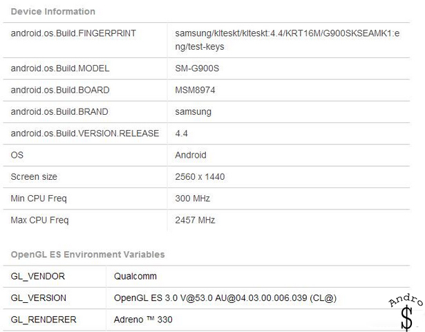 Samsung Leaked 1 - LEAKED : A New Galaxy device (SM-G900S) gets Benchmarked, 2K Display & KitKat onboard ; Sounds like the Galaxy S5