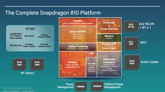 gsmarena 001 - Qualcomm announces the 64-bit Snapdragon 810 and 808