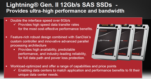 37406 01 sandisk announces what 307m of smart money will get you - Sandisk launches a 4TB SSD, 6TB and 8TB SSDs are also coming soon