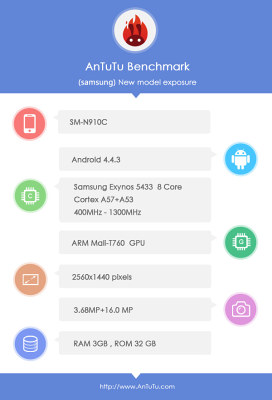 gsmarena 002 - Both Samsung Galaxy Note 4 variants spotted in Antutu benchmarks