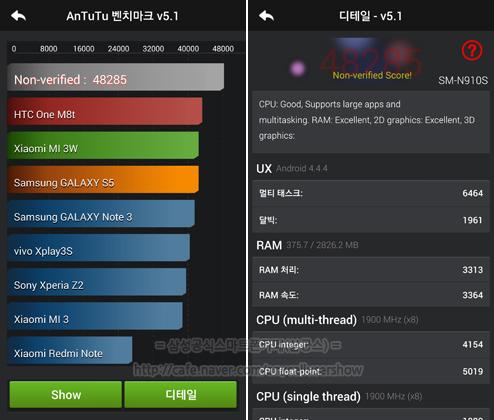 GalaxyNote4 Benchmark 1 - Samsung Galaxy Note 4 and Galaxy Note Edge AnTuTu Benchmark Results look Impressive