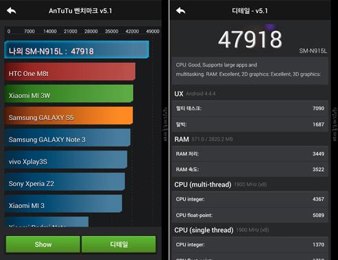 GalaxyNote4 Benchmark 2 - Samsung Galaxy Note 4 and Galaxy Note Edge AnTuTu Benchmark Results look Impressive