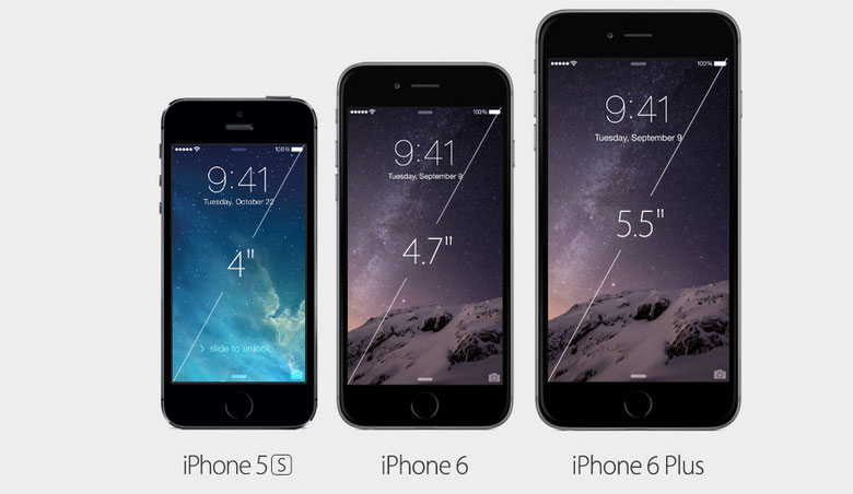 iPhone6 AndroDollar 3 - Apple unveils 2 new iPhones; The iPhone 6 and The iPhone 6 Plus