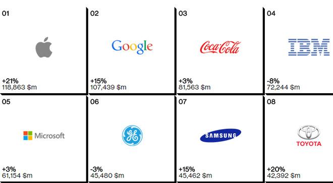 Global Brand Report – Andro Dollar
