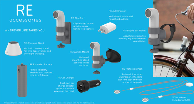 HTC Re Camera Andro Dollar 1 - HTC Announces the Re Action Camera