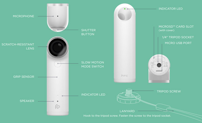 HTC Re Camera Andro Dollar 2 - HTC Announces the Re Action Camera