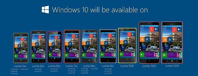 rqzSXR7 - Windows 10 Technical Preview now available for Phones
