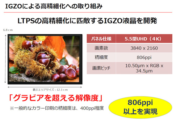 "Sharp 5.5 4k 806ppi 1 - Sharp announces a 5.5"" 4K LCD Display with Pixel Density of 806ppi"