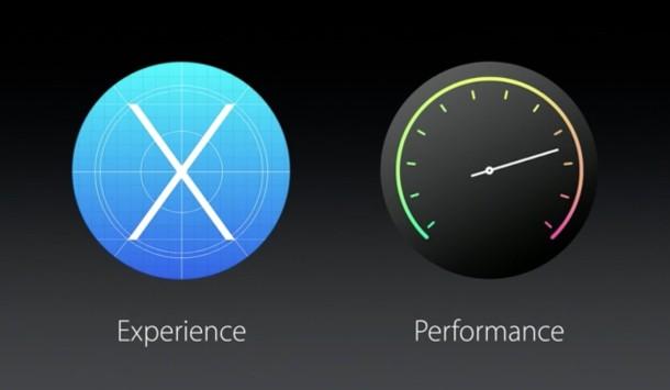 os x el capitan focus areas 610x355 - Apple unveils OS X 10.11 El Capitan at WWDC 2015