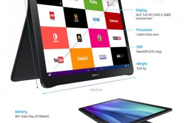 Samsung Galaxy View – Andro Dollar