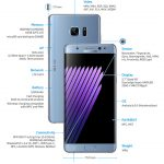 GalaxyNote7 Spec 150x150 - Samsung unveils the Galaxy Note 7 with dual edges, iris scanner, water resistance and an enhanced S-Pen