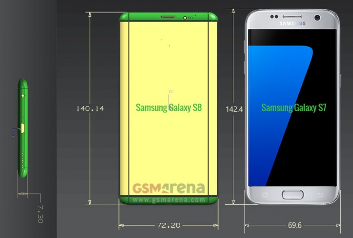 Rumored dimensions of the Samsung Galaxy S8 Plus vs. those of the Samsung Galaxy S7 edge - Leaked Dimensions of the Samsung Galaxy S8 and S8 Plus reveal the size of the devices