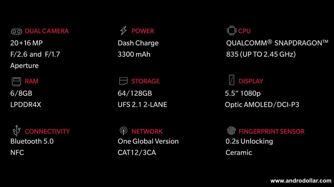 oneplus 5 specs c - OnePlus 5 is an iPhone Clone with 8GB of RAM and powerful software