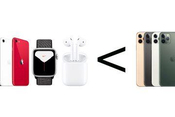SE 2020 360x240 - Why the iPhone SE 2 make sense?!