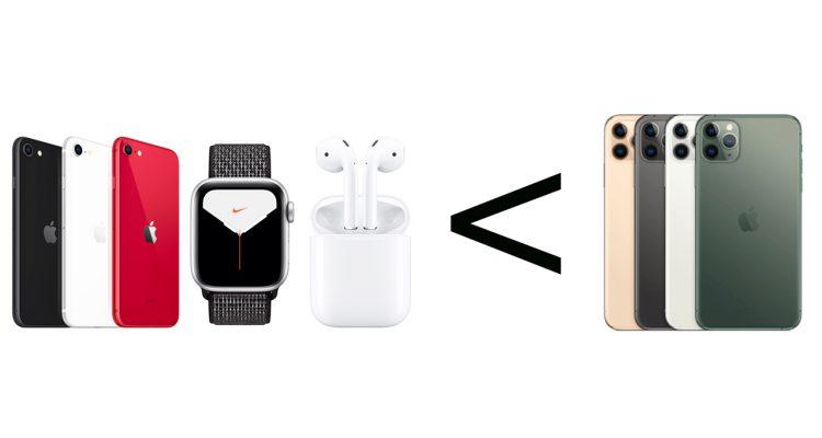 SE 2020 750x400 - Why the iPhone SE 2 make sense?!