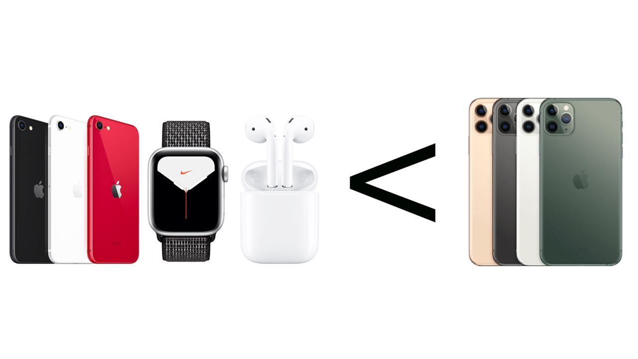 SE 2020 - Why the iPhone SE 2 make sense?!